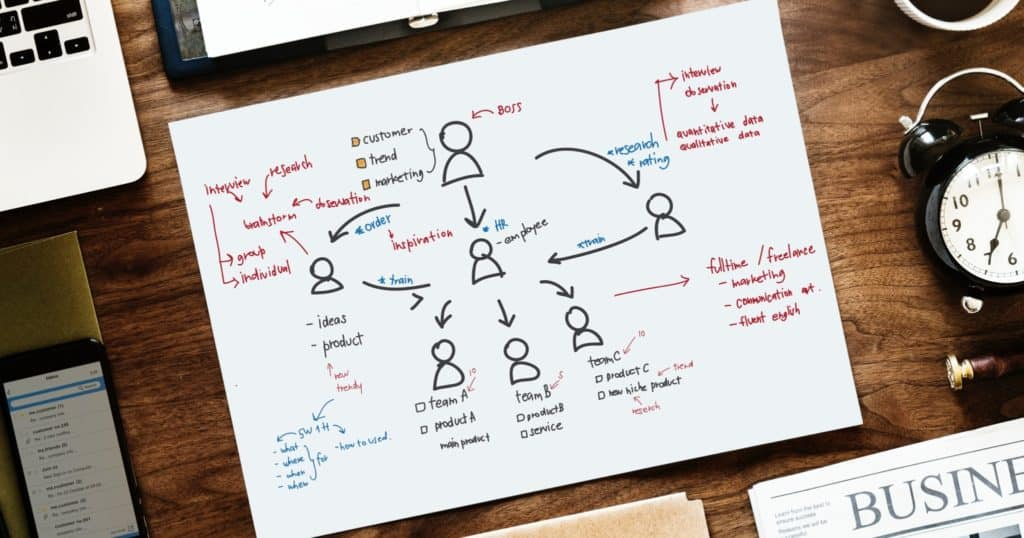 How To Know You Need A New Organizational Structure