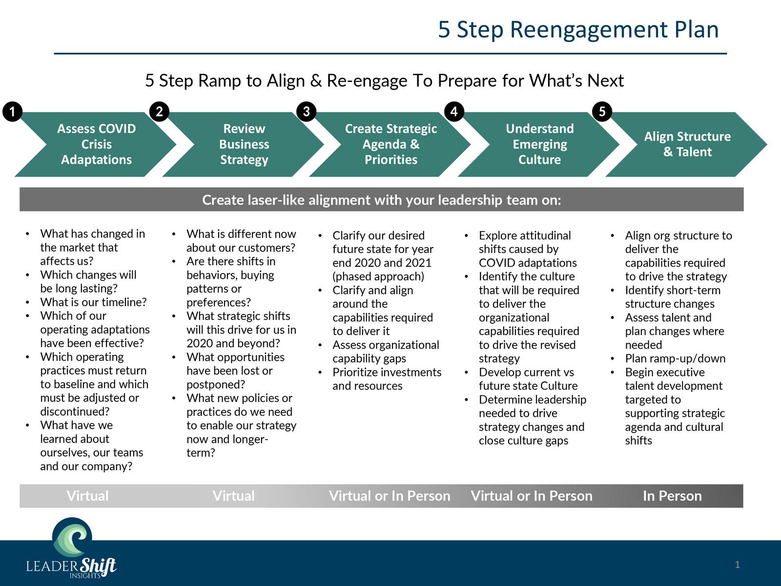 COVID-Leadership-Recovery-Plan-chevron
